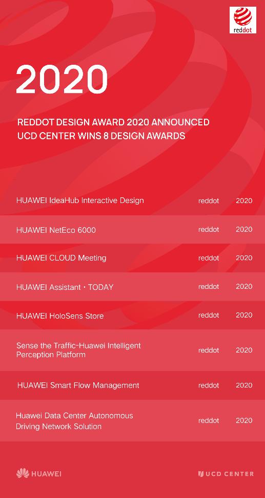 华为2020实验室UCD中心提交的8项设计作品荣获Brands&Communication品类的红点奖。